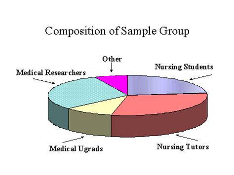 Research context in thesis
